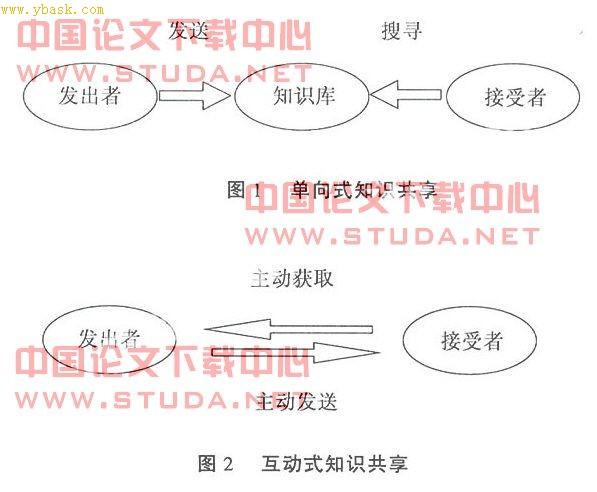 团队式组织结构