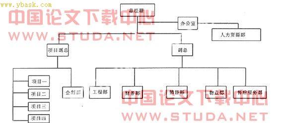小型公司組織結構圖_小型企業組織結構圖圖片